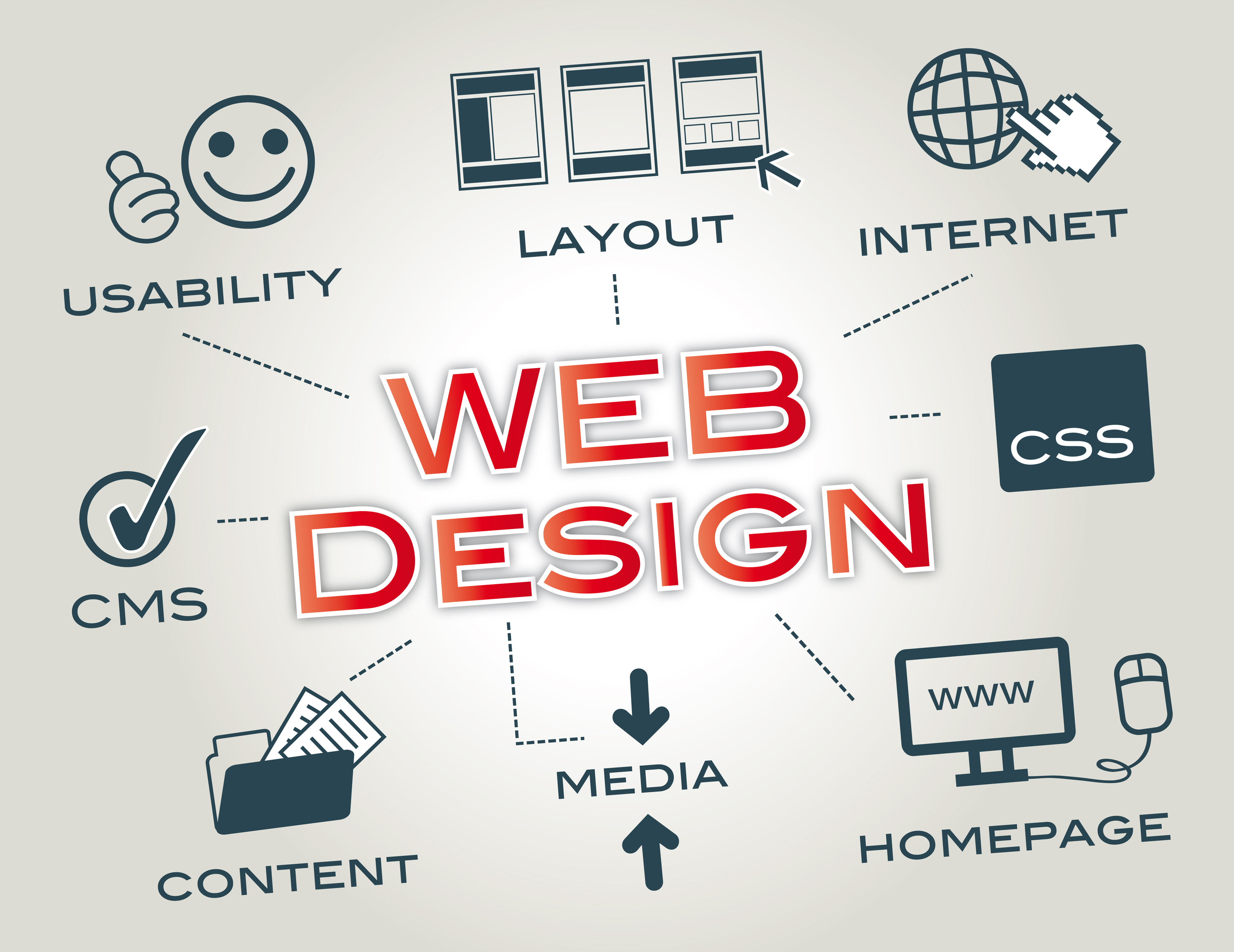 One of the best Web Designing Company in Chennai