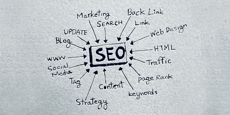 What we do in SEO Process in Chennai
